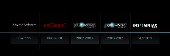 Sony Interactive Entertainment neemt Spider-Man ontwikkelaar Insomniac Games over