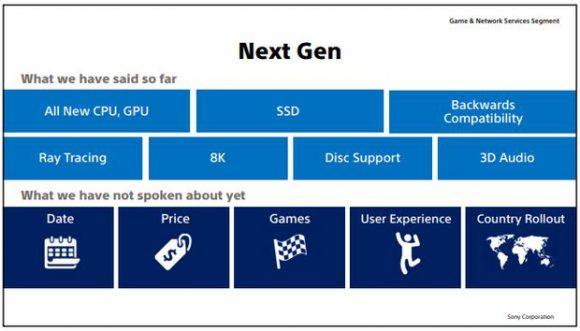 De PlayStation 5 zal waarschijnlijk niet wereldwijd gelijktijdig uitgebracht worden